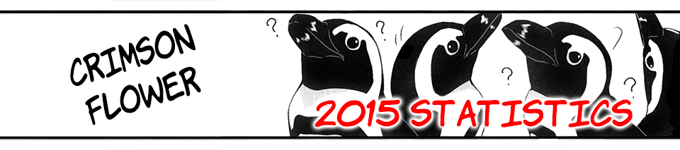 Confused Penguins_2015